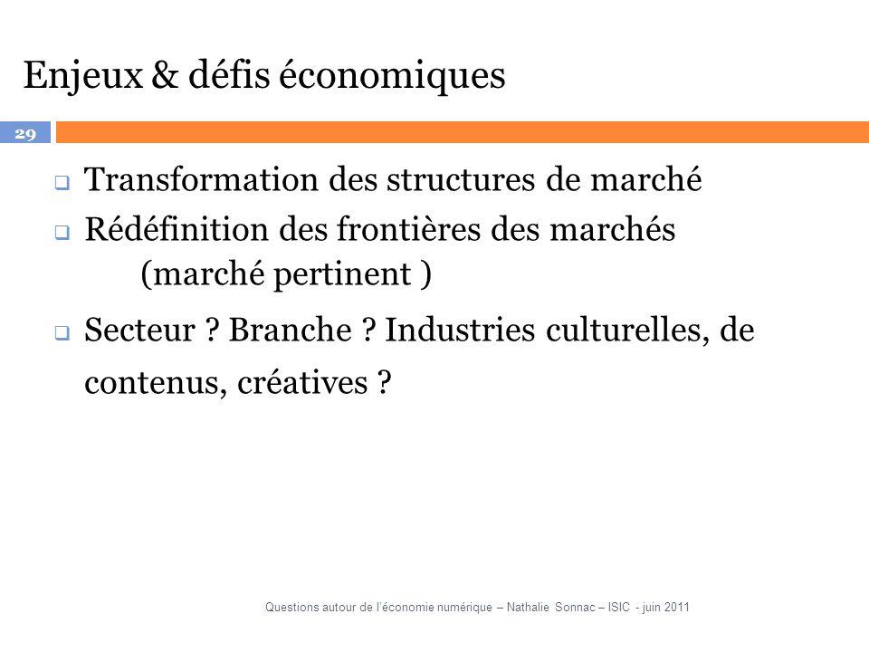 29 Transformation des structures de marché Rédéfinition des frontières des marchés (marché pertinent ) Secteur ? Branche ? Industries culturelles, de