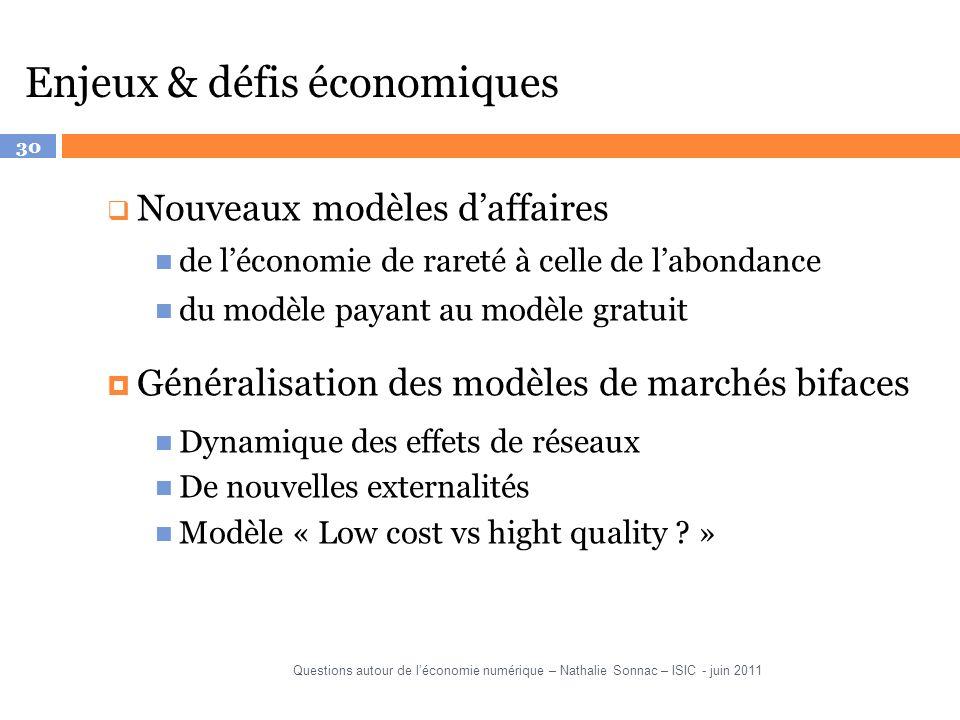 30 Nouveaux modèles daffaires de léconomie de rareté à celle de labondance du modèle payant au modèle gratuit Généralisation des modèles de marchés bi