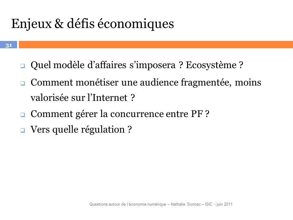 31 Quel modèle daffaires simposera ? Ecosystème ? Comment monétiser une audience fragmentée, moins valorisée sur lInternet ? Comment gérer la concurre