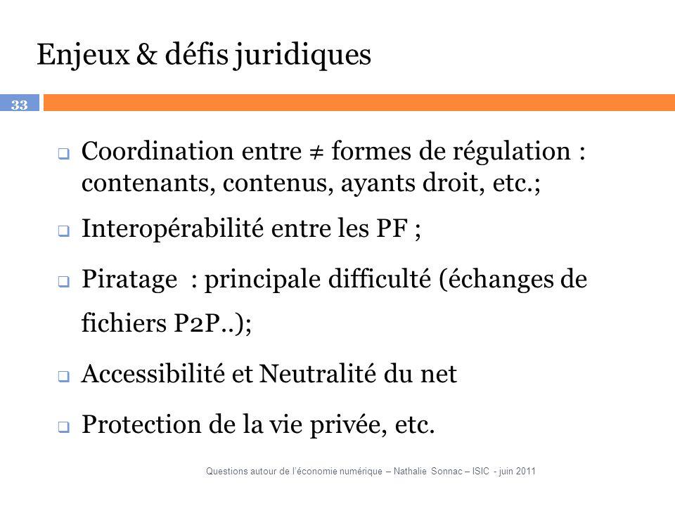 33 Coordination entre formes de régulation : contenants, contenus, ayants droit, etc.; Interopérabilité entre les PF ; Piratage : principale difficulté (échanges de fichiers P2P..); Accessibilité et Neutralité du net Protection de la vie privée, etc.