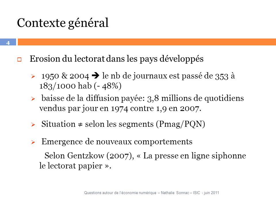 4 Contexte général Erosion du lectorat dans les pays développés 1950 & 2004 le nb de journaux est passé de 353 à 183/1000 hab (- 48%) baisse de la diffusion payée: 3,8 millions de quotidiens vendus par jour en 1974 contre 1,9 en 2007.