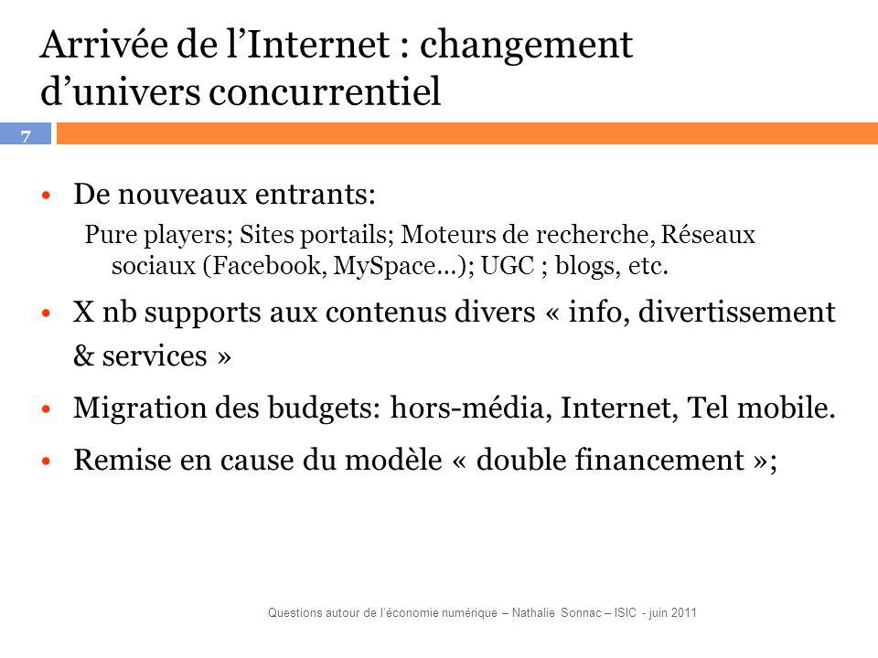 7 Arrivée de lInternet : changement dunivers concurrentiel De nouveaux entrants: Pure players; Sites portails; Moteurs de recherche, Réseaux sociaux (Facebook, MySpace…); UGC ; blogs, etc.