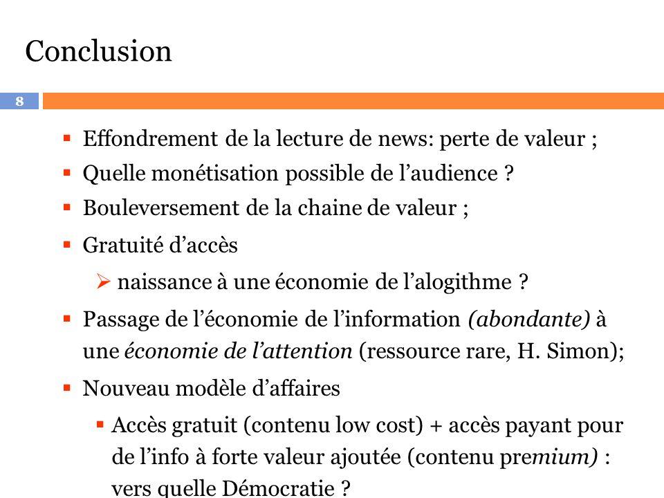 8 Conclusion Effondrement de la lecture de news: perte de valeur ; Quelle monétisation possible de laudience ? Bouleversement de la chaine de valeur ;
