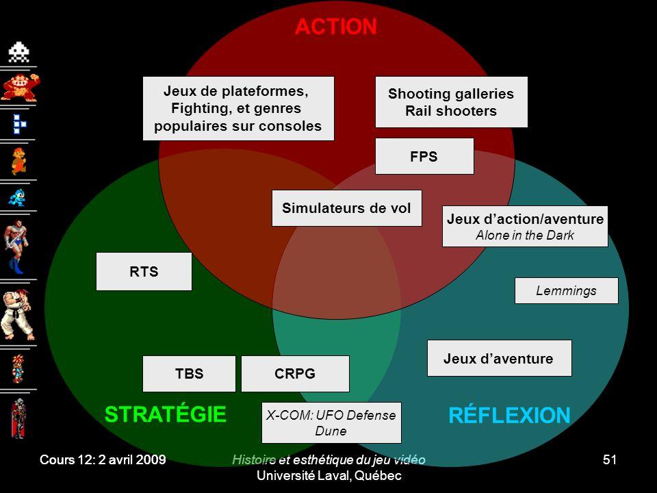 Cours 12: 2 avril 2009Histoire et esthétique du jeu vidéo Université Laval, Québec 51 ACTION STRATÉGIE TBS RTS RÉFLEXION Simulateurs de vol Jeux de pl