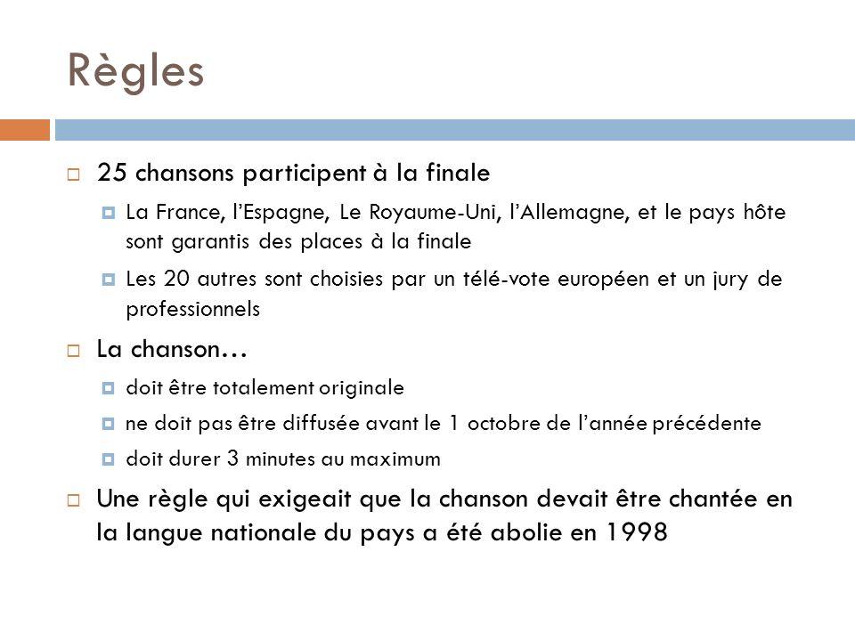 Règles 25 chansons participent à la finale La France, lEspagne, Le Royaume-Uni, lAllemagne, et le pays hôte sont garantis des places à la finale Les 2
