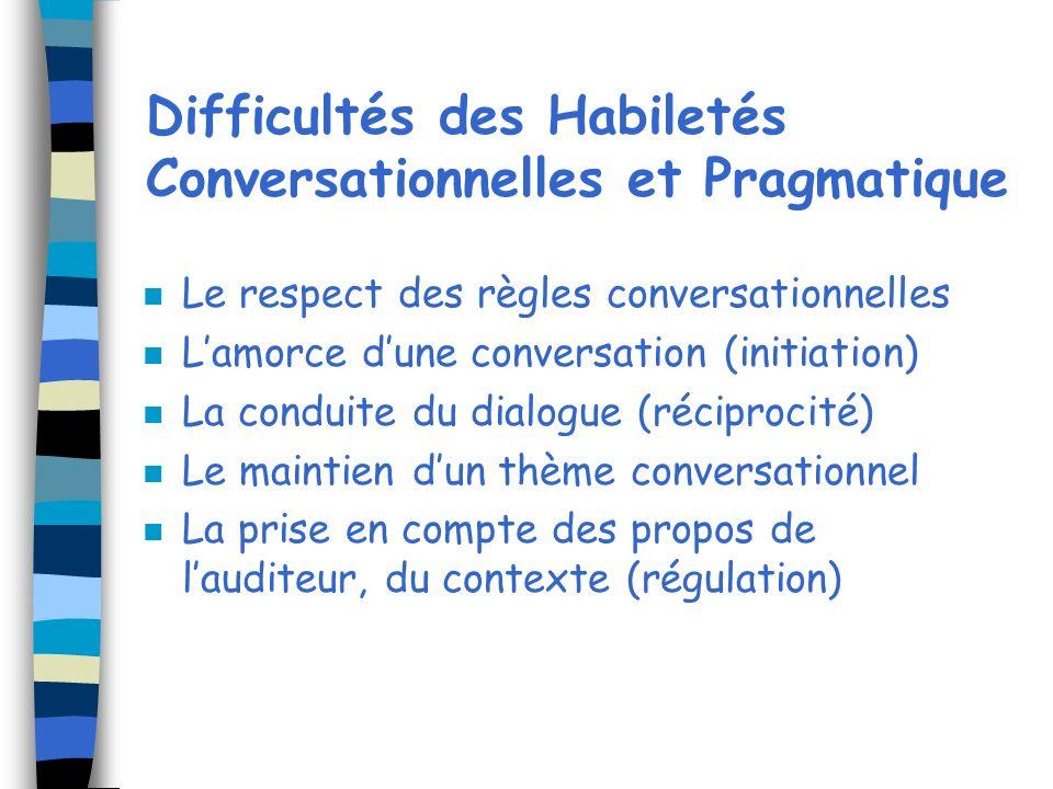 Difficultés des Habiletés Conversationnelles et Pragmatique n Le respect des règles conversationnelles n Lamorce dune conversation (initiation) n La c