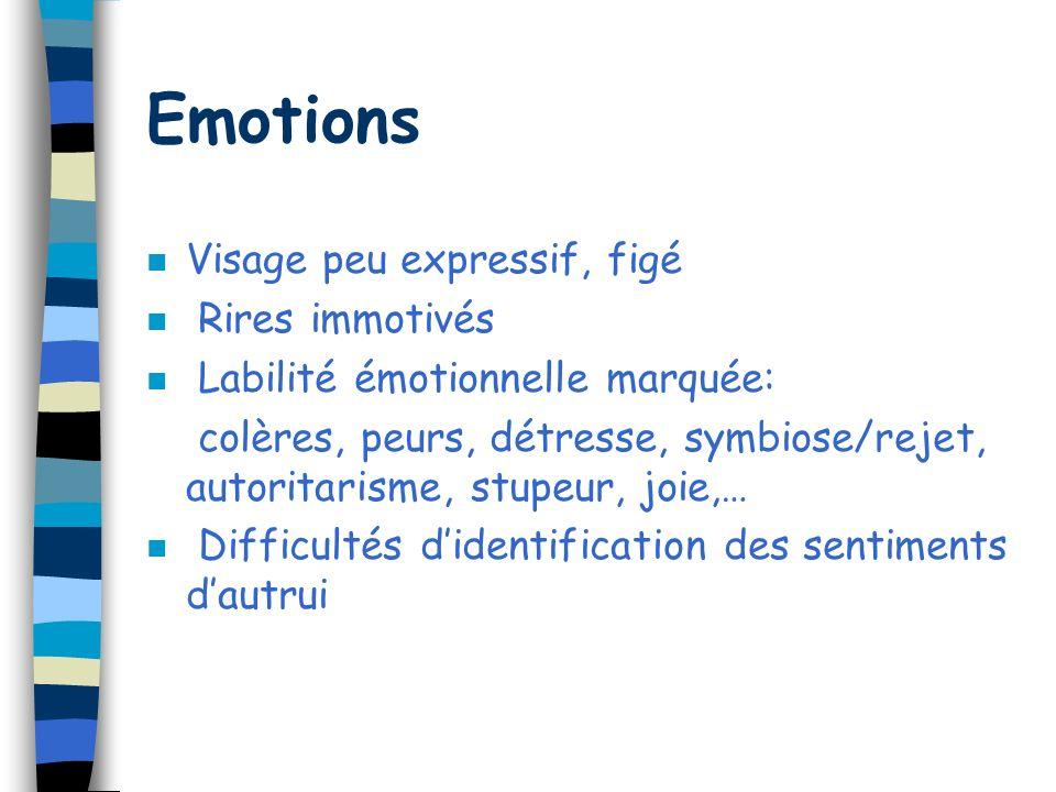 Emotions n Visage peu expressif, figé n Rires immotivés n Labilité émotionnelle marquée: colères, peurs, détresse, symbiose/rejet, autoritarisme, stup