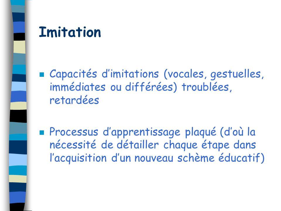 Imitation n Capacités dimitations (vocales, gestuelles, immédiates ou différées) troublées, retardées n Processus dapprentissage plaqué (doù la nécess