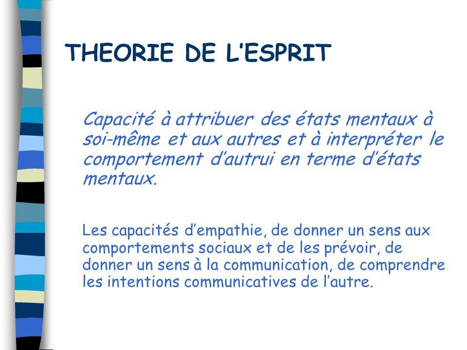 THEORIE DE LESPRIT Capacité à attribuer des états mentaux à soi-même et aux autres et à interpréter le comportement dautrui en terme détats mentaux. L