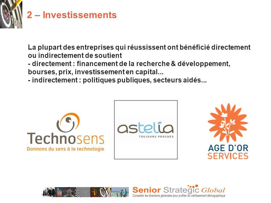 La plupart des entreprises qui réussissent ont bénéficié directement ou indirectement de soutient - directement : financement de la recherche & développement, bourses, prix, investissement en capital...