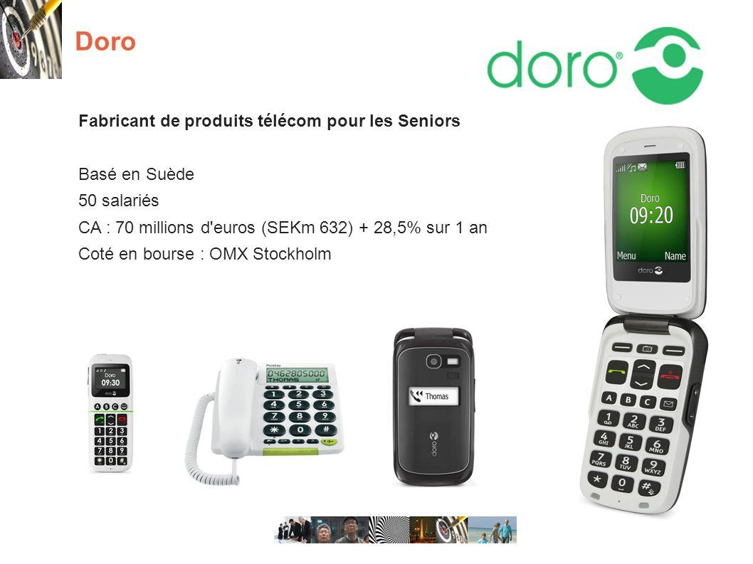 Doro Fabricant de produits télécom pour les Seniors Basé en Suède 50 salariés CA : 70 millions d euros (SEKm 632) + 28,5% sur 1 an Coté en bourse : OMX Stockholm