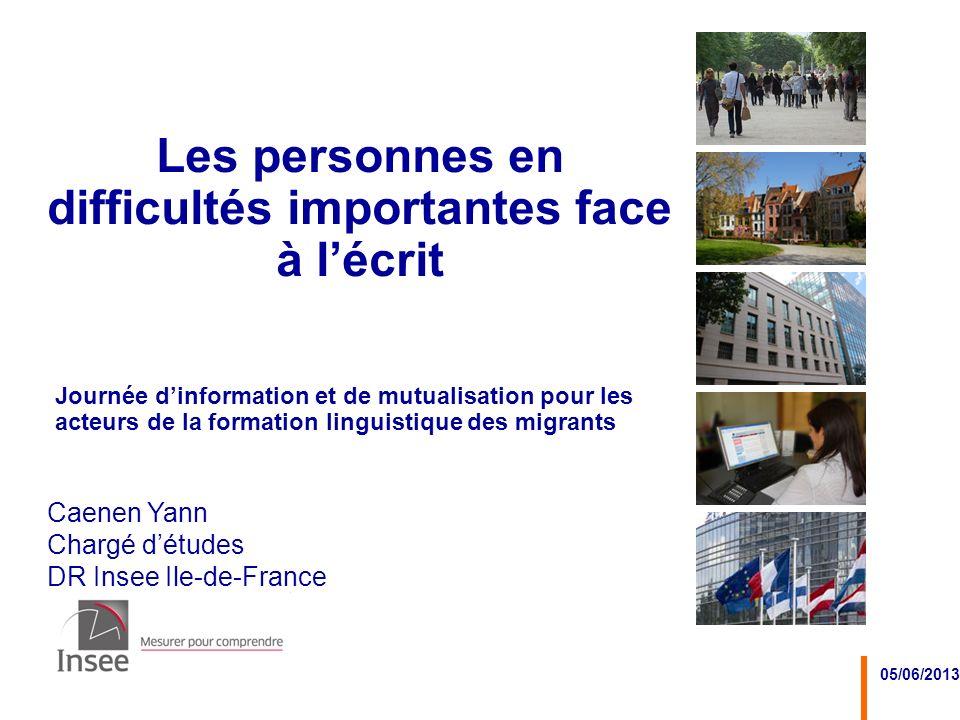 Caenen Yann Chargé détudes DR Insee Ile-de-France 05/06/2013 Les personnes en difficultés importantes face à lécrit Journée dinformation et de mutuali