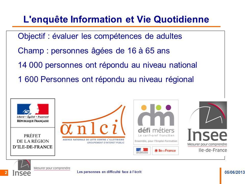 05/06/2013 Les personnes en difficulté face à lécrit 2 L'enquête Information et Vie Quotidienne Objectif : évaluer les compétences de adultes Champ :