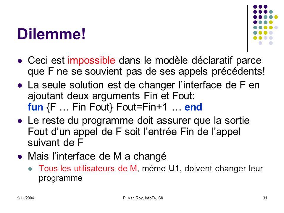9/11/2004P.Van Roy, InfoT4, S831 Dilemme.
