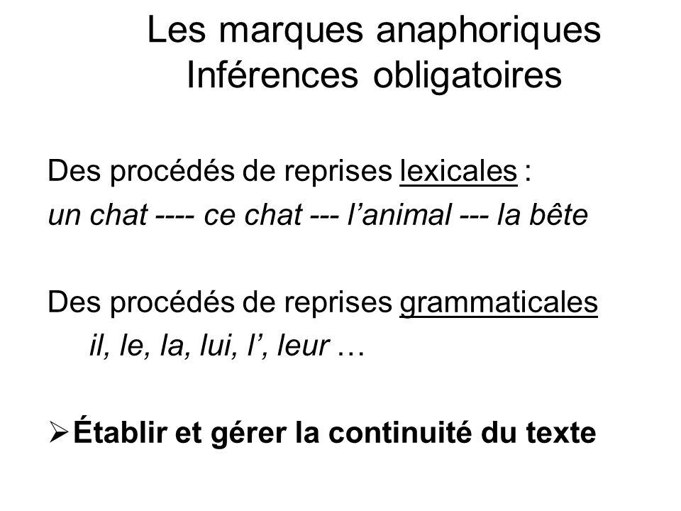 Les marques anaphoriques Inférences obligatoires Des procédés de reprises lexicales : un chat ---- ce chat --- lanimal --- la bête Des procédés de rep