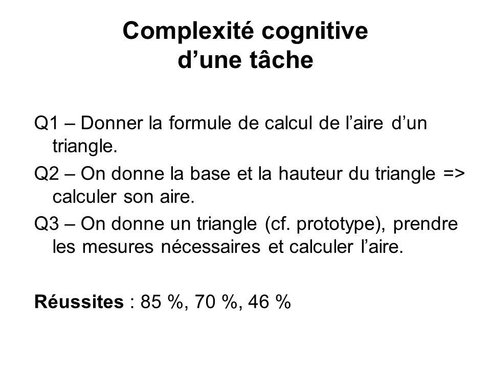 Complexité cognitive dune tâche Q1 – Donner la formule de calcul de laire dun triangle. Q2 – On donne la base et la hauteur du triangle => calculer so