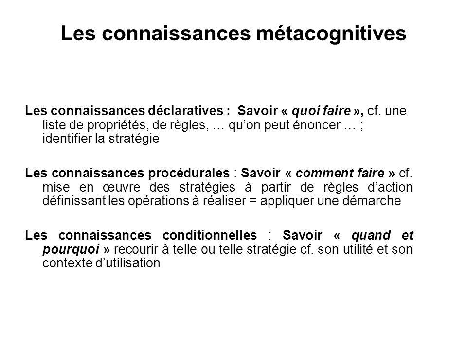 Les connaissances métacognitives Les connaissances déclaratives : Savoir « quoi faire », cf. une liste de propriétés, de règles, … quon peut énoncer …