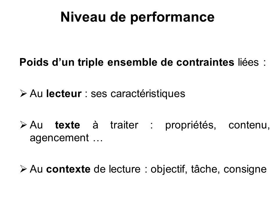 Niveau de performance Poids dun triple ensemble de contraintes liées : Au lecteur : ses caractéristiques Au texte à traiter : propriétés, contenu, age