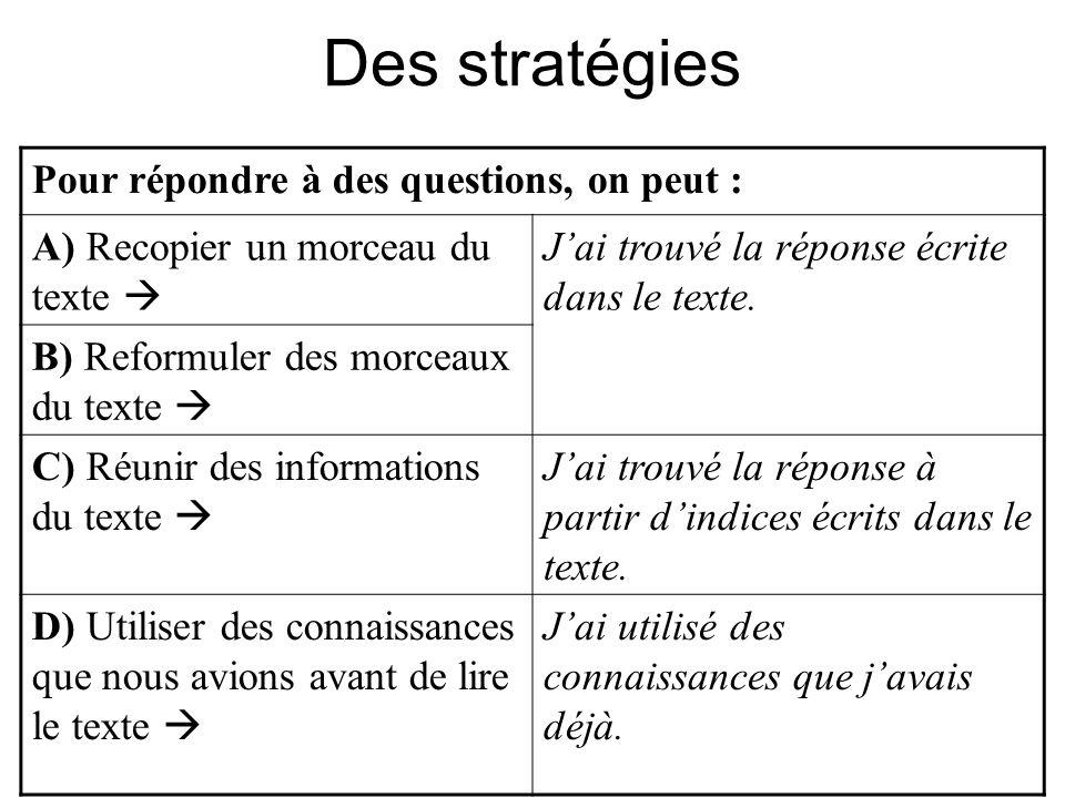Des stratégies Pour répondre à des questions, on peut : A) Recopier un morceau du texte Jai trouvé la réponse écrite dans le texte. B) Reformuler des