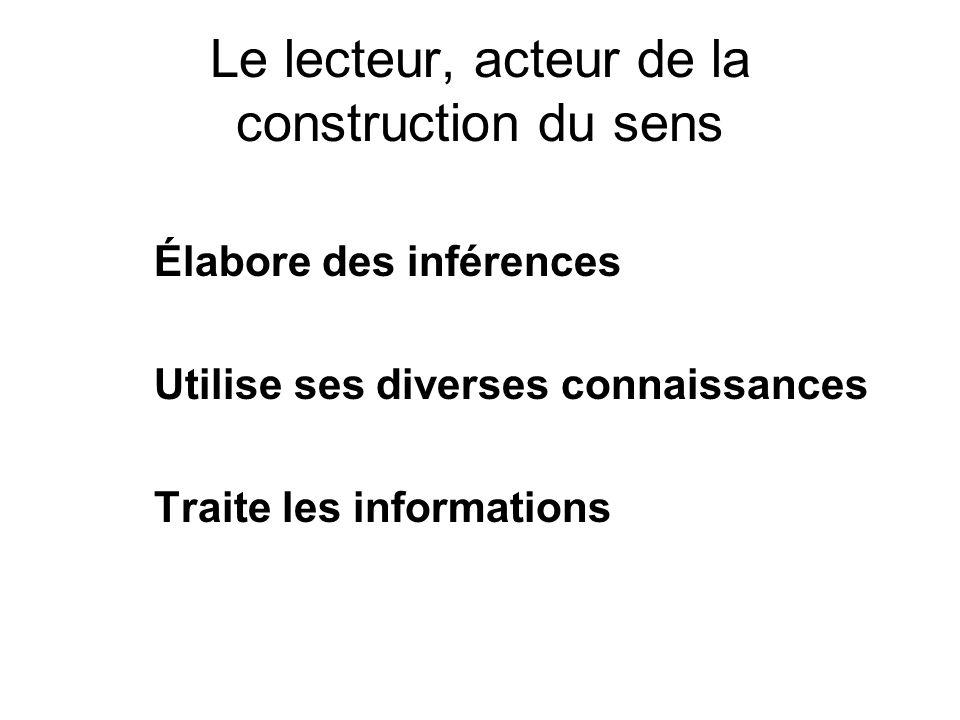 Le lecteur, acteur de la construction du sens Élabore des inférences Utilise ses diverses connaissances Traite les informations