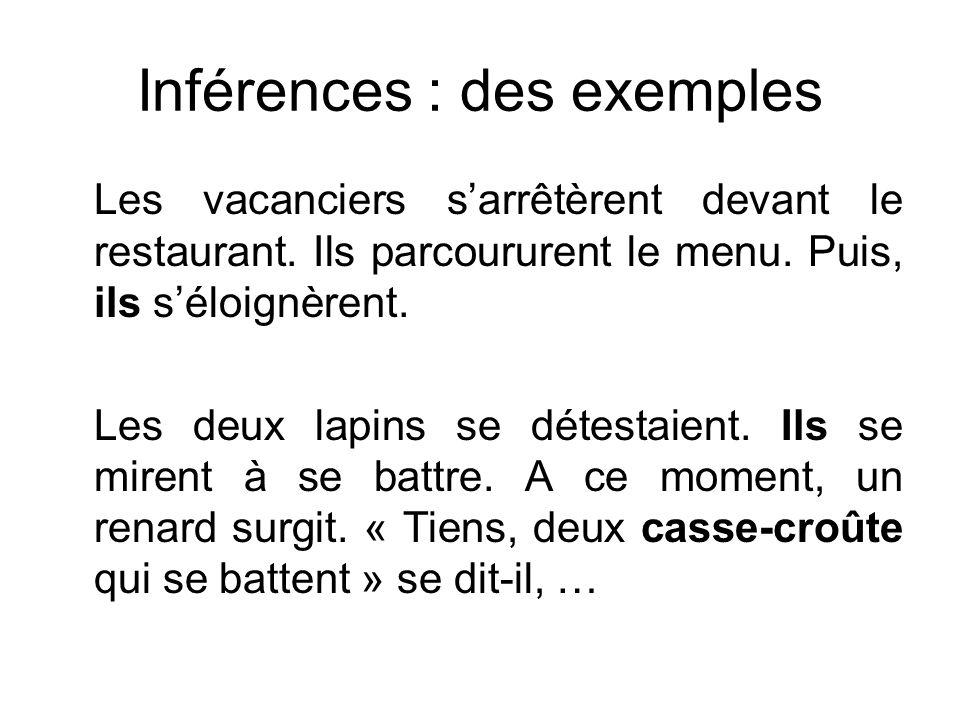 Inférences : des exemples Les vacanciers sarrêtèrent devant le restaurant. Ils parcoururent le menu. Puis, ils séloignèrent. Les deux lapins se détest