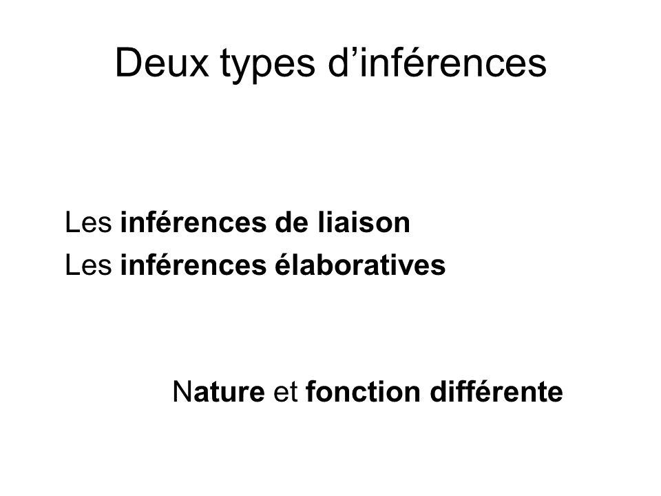Deux types dinférences Les inférences de liaison Les inférences élaboratives Nature et fonction différente
