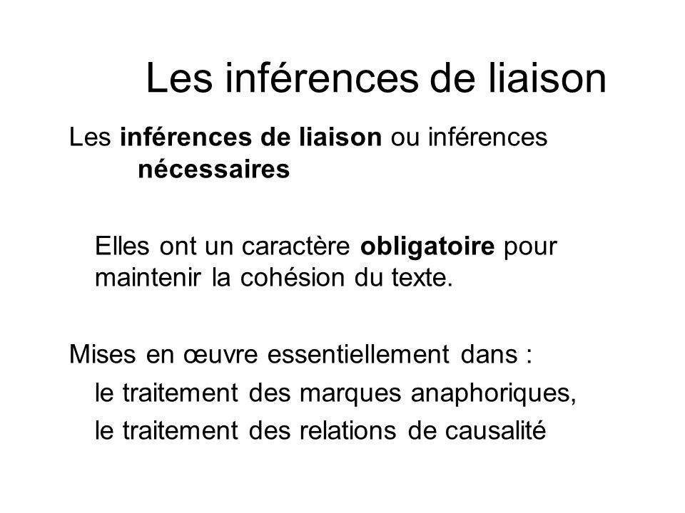 Les inférences de liaison Les inférences de liaison ou inférences nécessaires Elles ont un caractère obligatoire pour maintenir la cohésion du texte.