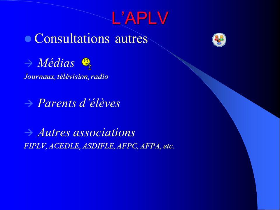 LAPLV Consultations autres Médias Journaux, télévision, radio Parents délèves Autres associations FIPLV, ACEDLE, ASDIFLE, AFPC, AFPA, etc.