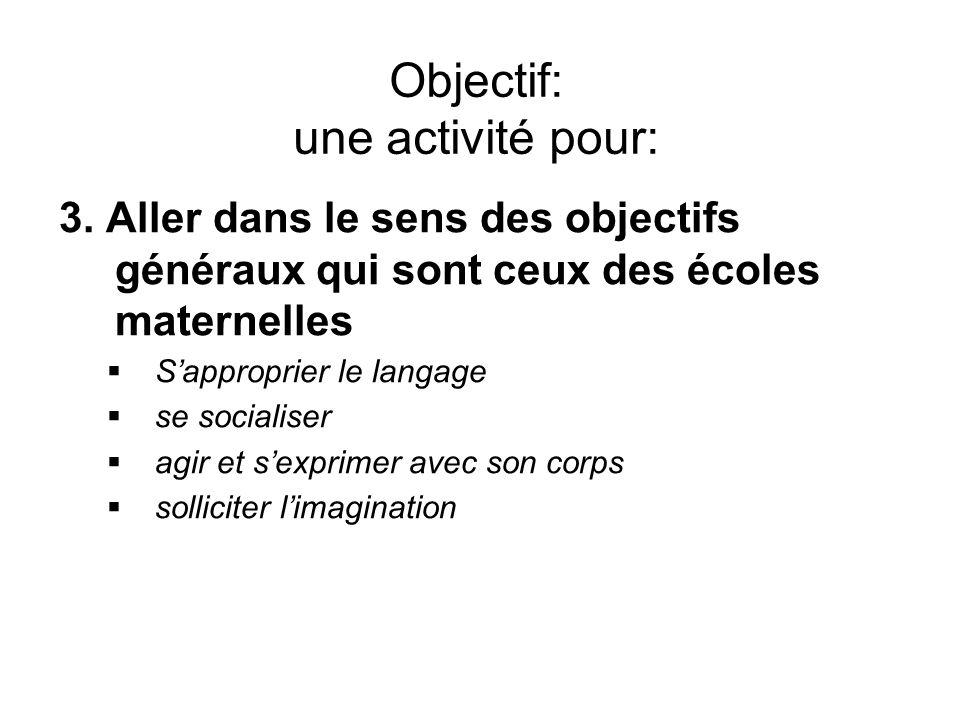 Objectif: une activité pour: 3. Aller dans le sens des objectifs généraux qui sont ceux des écoles maternelles Sapproprier le langage se socialiser ag