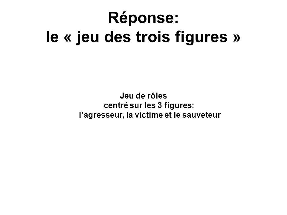 Réponse: le « jeu des trois figures » Jeu de rôles centré sur les 3 figures: lagresseur, la victime et le sauveteur