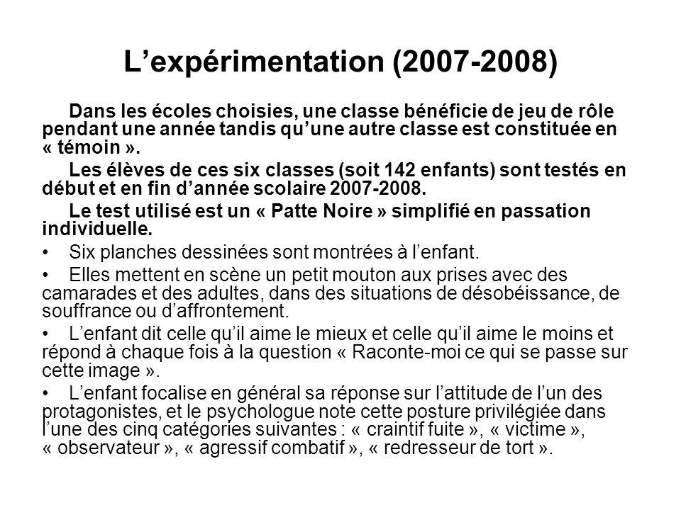 Lexpérimentation (2007-2008) Dans les écoles choisies, une classe bénéficie de jeu de rôle pendant une année tandis quune autre classe est constituée