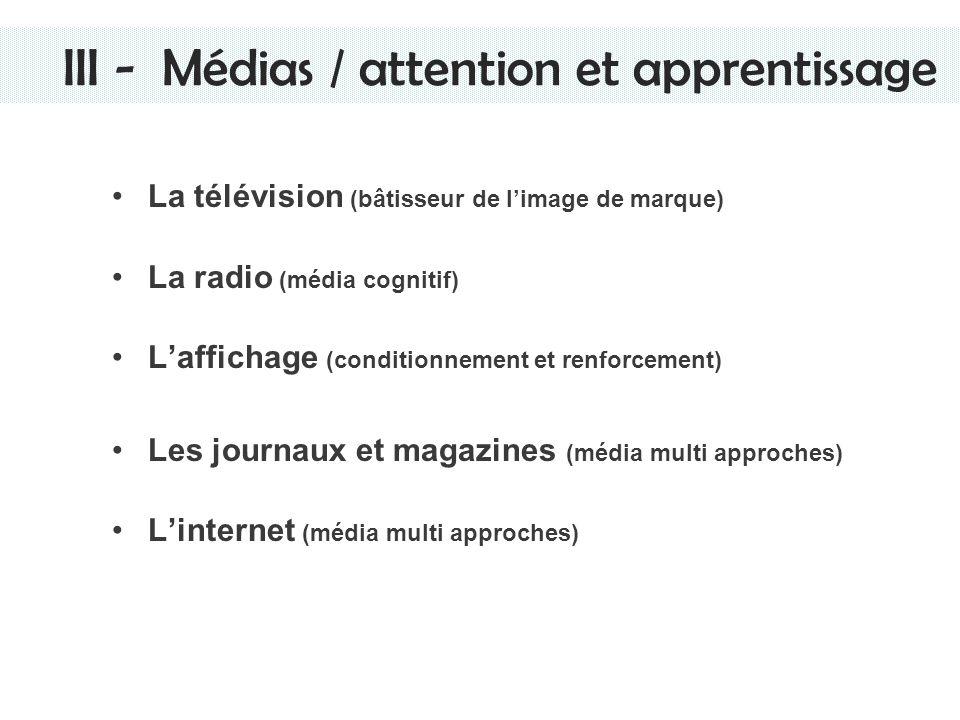 La télévision (bâtisseur de limage de marque) La radio (média cognitif) Laffichage (conditionnement et renforcement) Les journaux et magazines (média multi approches) Linternet (média multi approches) III - Médias / attention et apprentissage