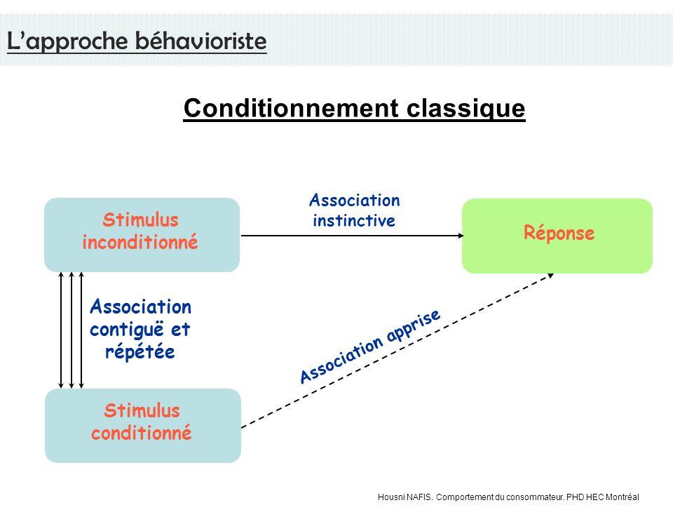 Lapproche béhavioriste Stimulus inconditionné Réponse Stimulus conditionné Association contiguë et répétée Association instinctive Association apprise Housni NAFIS.