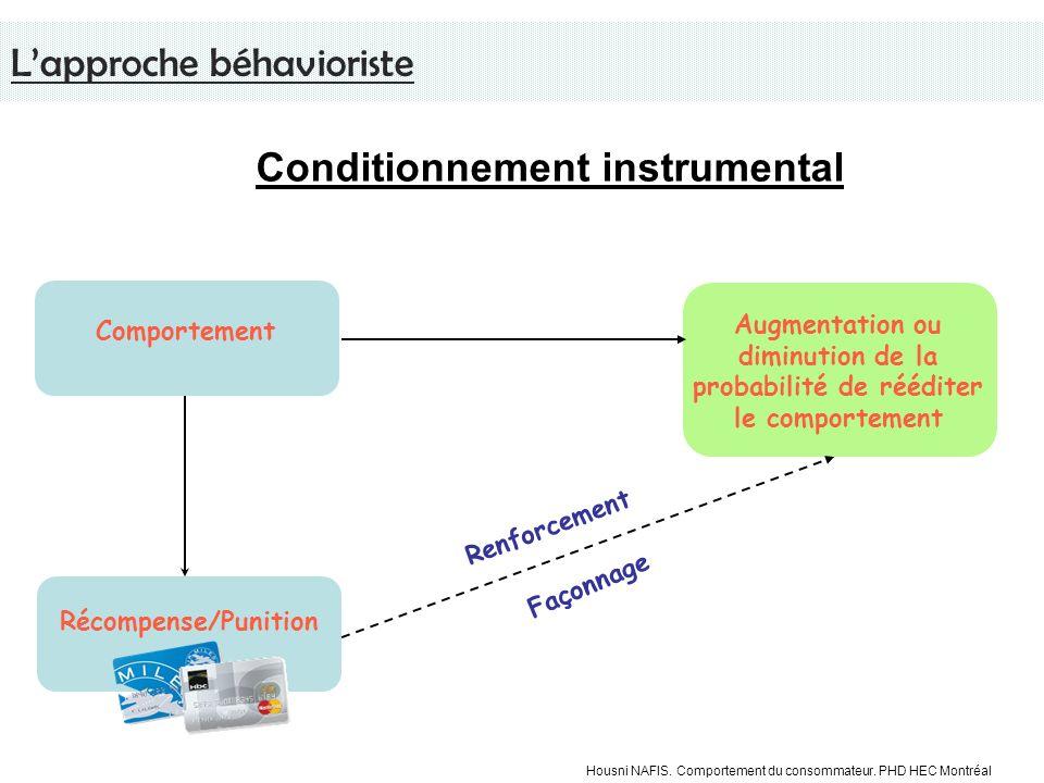 Comportement Augmentation ou diminution de la probabilité de rééditer le comportement Récompense/Punition Renforcement Façonnage Lapproche béhavioriste Conditionnement instrumental Housni NAFIS.
