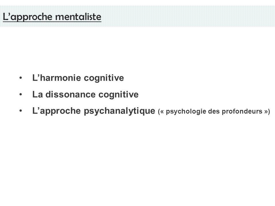 Lapproche mentaliste Lharmonie cognitive La dissonance cognitive Lapproche psychanalytique (« psychologie des profondeurs »)