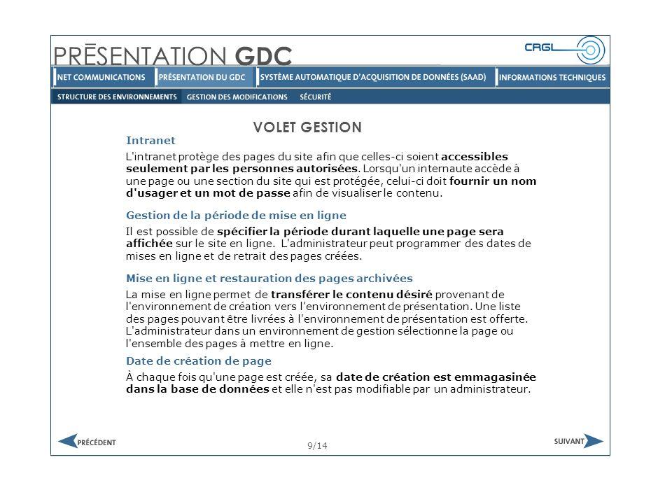 VOLET GESTION Intranet 9/14 L intranet protège des pages du site afin que celles-ci soient accessibles seulement par les personnes autorisées.