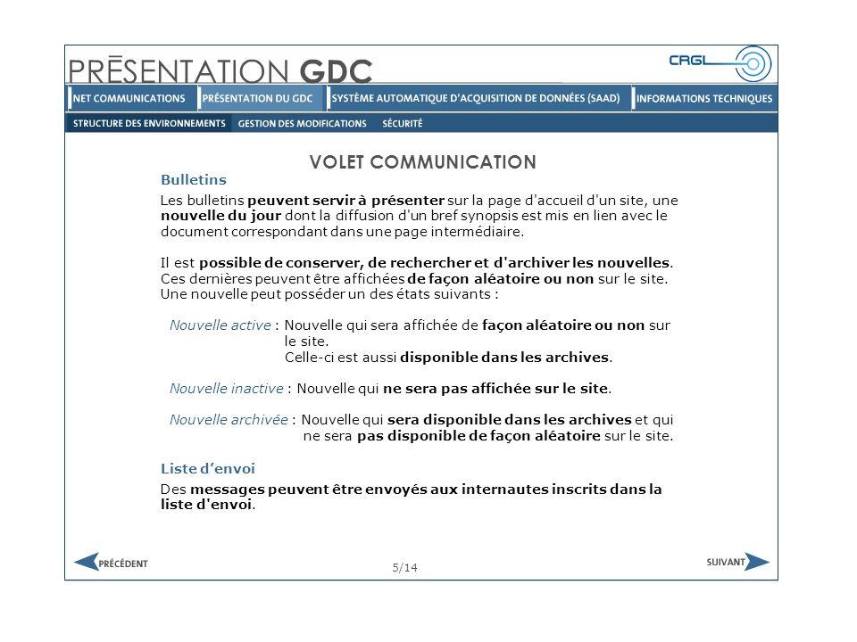 VOLET COMMUNICATION Bulletins 5/14 Les bulletins peuvent servir à présenter sur la page d accueil d un site, une nouvelle du jour dont la diffusion d un bref synopsis est mis en lien avec le document correspondant dans une page intermédiaire.