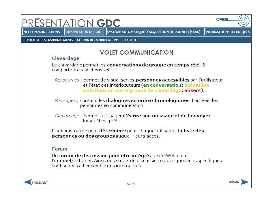 VOLET COMMUNICATION Clavardage 6/14 Le clavardage permet les conversations de groupe en temps réel.