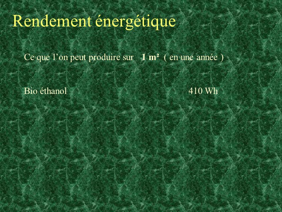 Rendement énergétique Ce que lon peut produire sur 1 m² ( en une année ) Bio éthanol 410 Wh