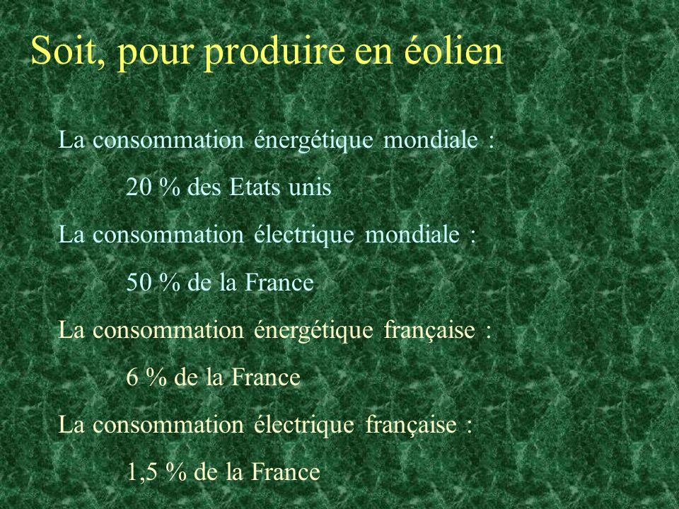 Soit, pour produire en éolien La consommation énergétique mondiale : 20 % des Etats unis La consommation électrique mondiale : 50 % de la France La co