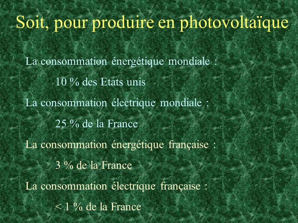 Soit, pour produire en photovoltaïque La consommation énergétique mondiale : 10 % des Etats unis La consommation électrique mondiale : 25 % de la Fran