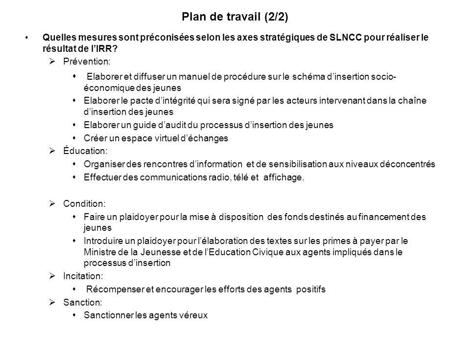 Plan de travail (2/2) Quelles mesures sont préconisées selon les axes stratégiques de SLNCC pour réaliser le résultat de lIRR? Prévention: Elaborer et
