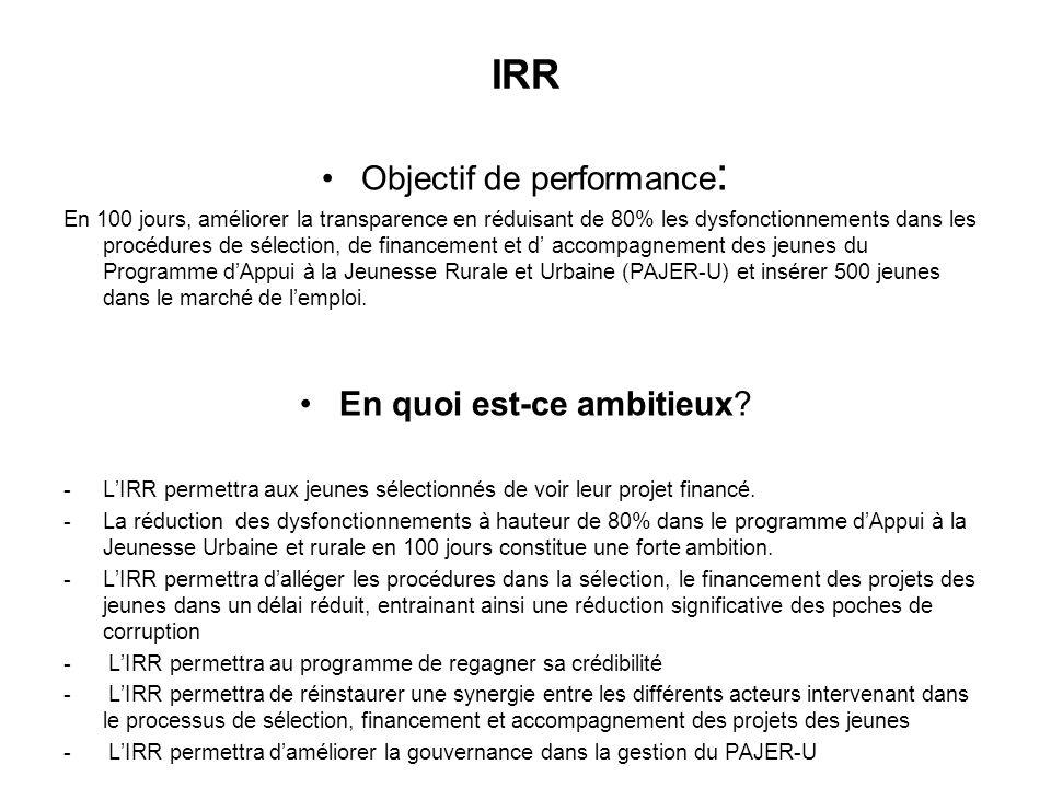 IRR Objectif de performance : En 100 jours, améliorer la transparence en réduisant de 80% les dysfonctionnements dans les procédures de sélection, de