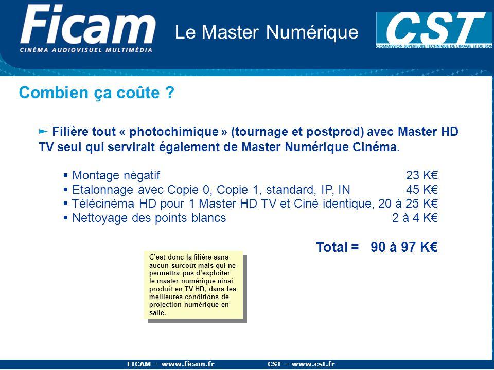 FICAM – www.ficam.fr CST – www.cst.fr Le Master Numérique Combien ça coûte ? Filière tout « photochimique » (tournage et postprod) avec Master HD TV s