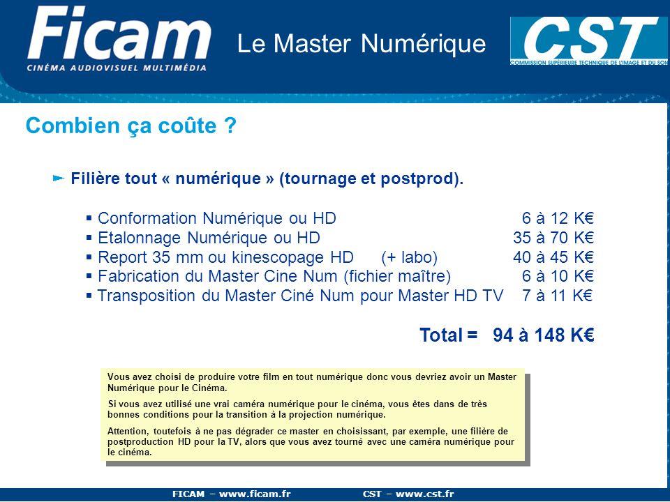 FICAM – www.ficam.fr CST – www.cst.fr Le Master Numérique Combien ça coûte ? Filière tout « numérique » (tournage et postprod). Conformation Numérique