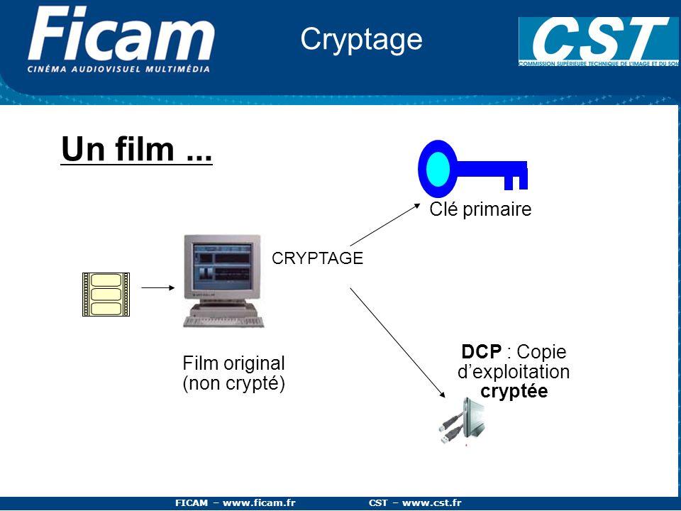 FICAM – www.ficam.fr CST – www.cst.fr Clé primaire Film original (non crypté) DCP : Copie dexploitation cryptée CRYPTAGE Cryptage Un film...