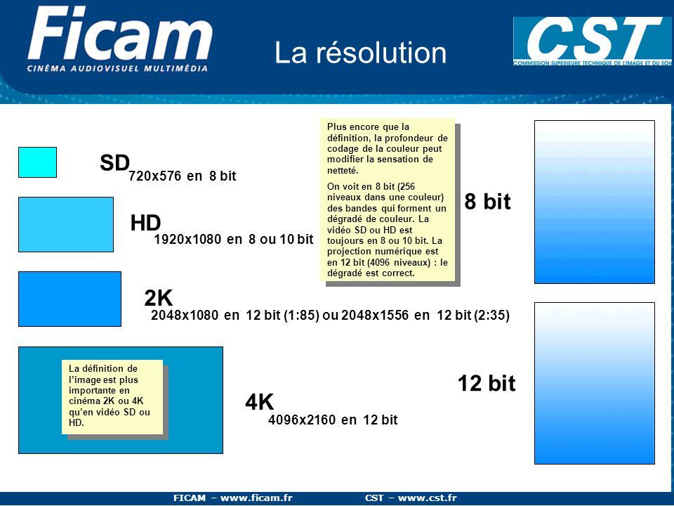 FICAM – www.ficam.fr CST – www.cst.fr La résolution SD HD 2K 4K 8 bit 12 bit 720x576 en 8 bit 1920x1080 en 8 ou 10 bit 2048x1080 en 12 bit (1:85) ou 2