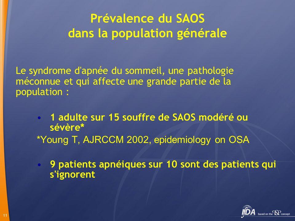 11 Prévalence du SAOS dans la population générale Le syndrome d'apnée du sommeil, une pathologie méconnue et qui affecte une grande partie de la popul