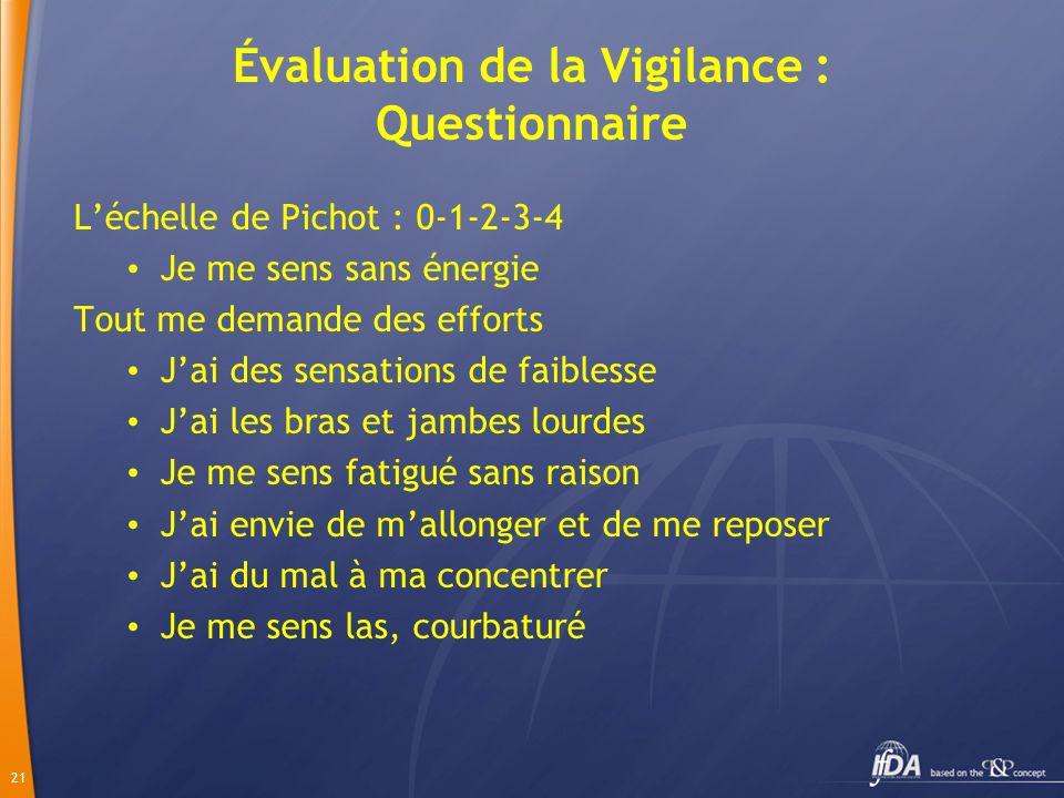 21 Évaluation de la Vigilance : Questionnaire Léchelle de Pichot : 0-1-2-3-4 Je me sens sans énergie Tout me demande des efforts Jai des sensations de