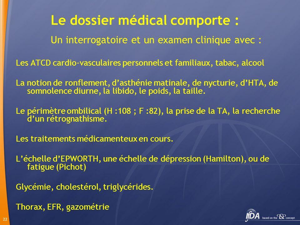 22 Le dossier médical comporte : Un interrogatoire et un examen clinique avec : Les ATCD cardio-vasculaires personnels et familiaux, tabac, alcool La